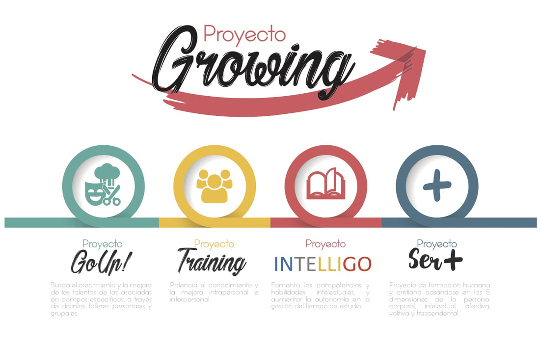 proyecto-growing-portada